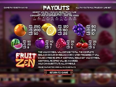 Выплаты за символы в аппарате Fruit Zen