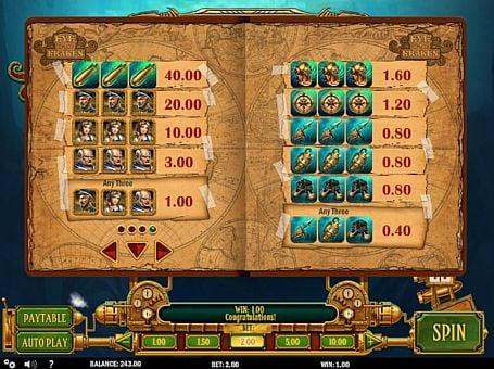 Таблица выплат в игровом аппарате Eye of the Kraken