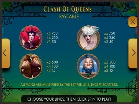 Таблица по выплатам в слоте Clash of Queens